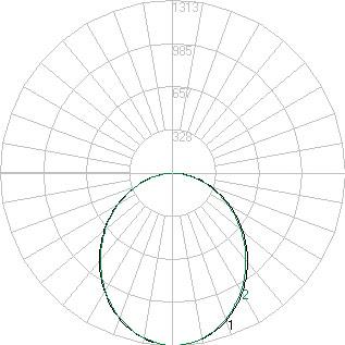 visi-led-phtotmetric-VL2